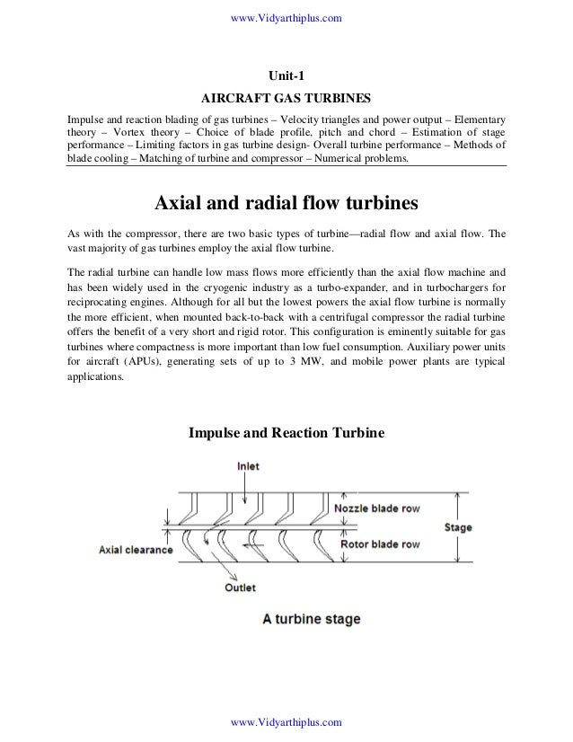 www.Vidyarthiplus.com  Unit-1 AIRCRAFT GAS TURBINES Impulse and reaction blading of gas turbines – Velocity triangles and ...