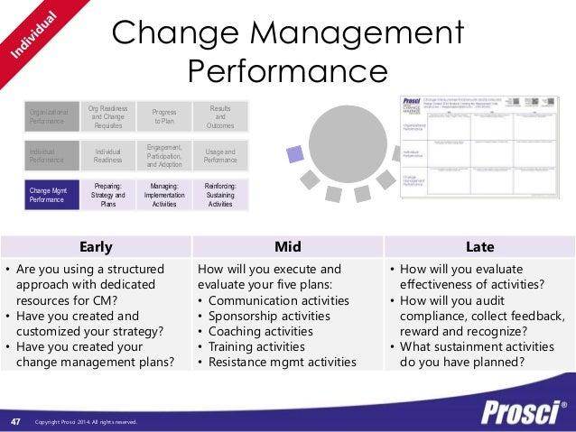 Prosci Change Connect 2014 Breakout Change Measurement