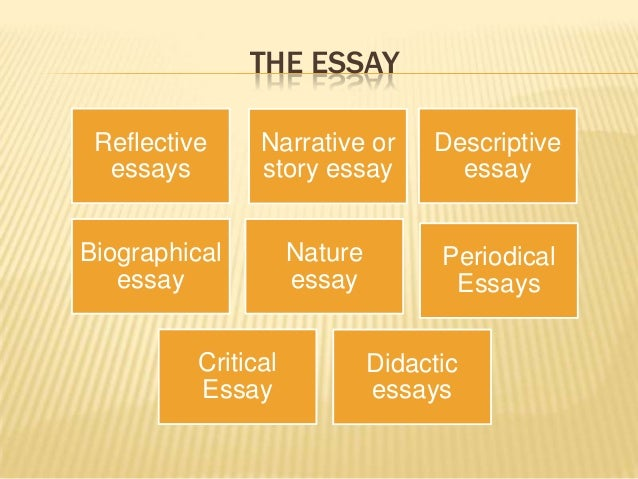 descriptive essay on nature Have an essay on nature to write sounds like a piece of cake, but the task really isn't don't get too complacent, and mind your p's and q's while writing.