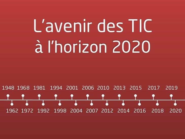 L'avenir des TIC          à l'horizon 20201948 1968 1981 1994 2001 2006 2010 2013 2015    2017    2019 1962 1972 1992 1998...