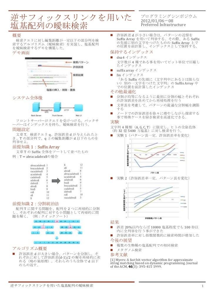 逆サフィックスリンクを用いた                                      プログラミングシンポジウム                                                    2012/...