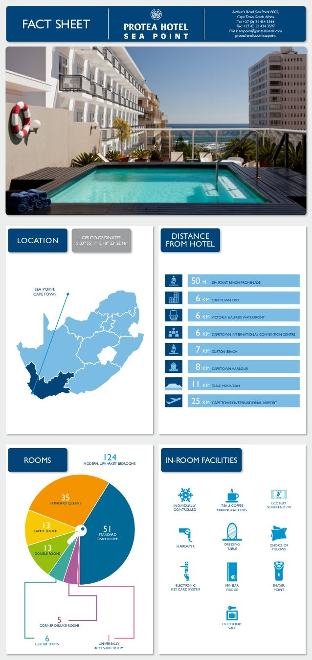 Protea Hotel Sea Point Fact Sheet