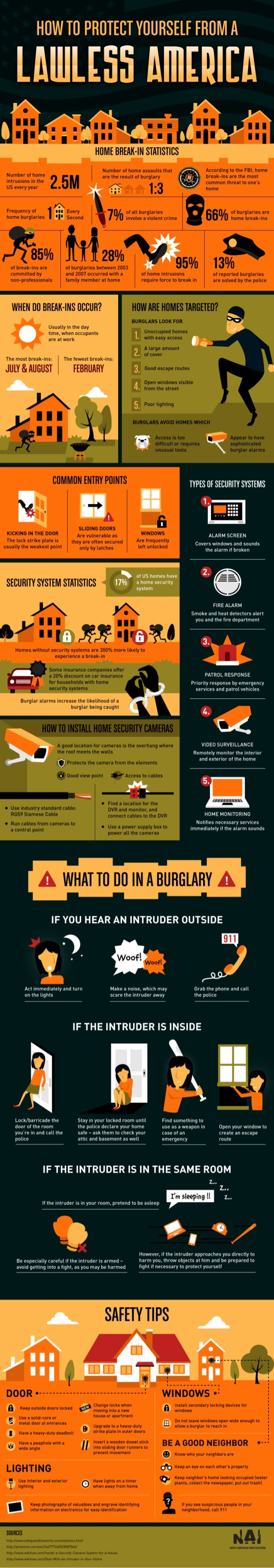 How To Prevent a Home Invasion