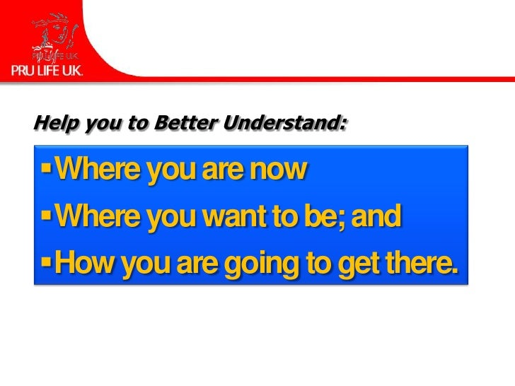 Help you to Better Understand:Where you are nowWhere you want to be; andHow you are going to get there.