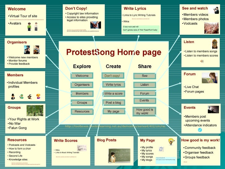 Protest Song Community Storyboard   One Page   Final Updated