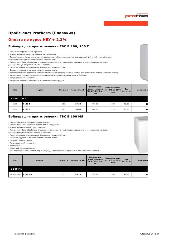 Прайс-лист Protherm (Словакия)