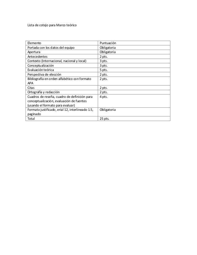 Lista de cotejo para Marco teóricoElemento                                           PuntuaciónPortada con los datos del e...