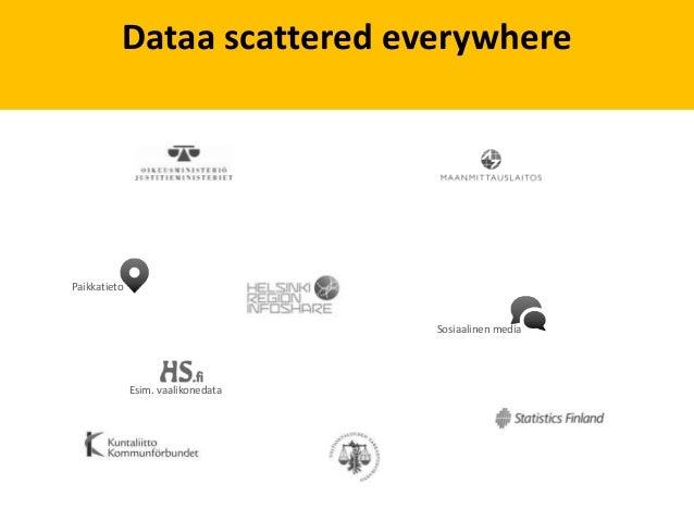 Dataa scattered everywherePaikkatieto                                    Sosiaalinen media              Esim. vaalikonedata