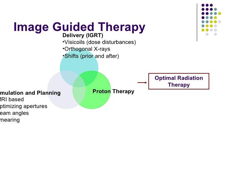 Proton Therapy Vs Imrt