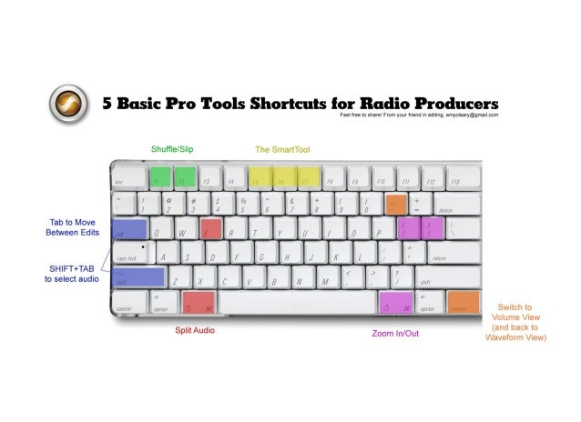 Pro Tools Keyboard Shortcuts —A Cheat Sheet for Radio Journalists