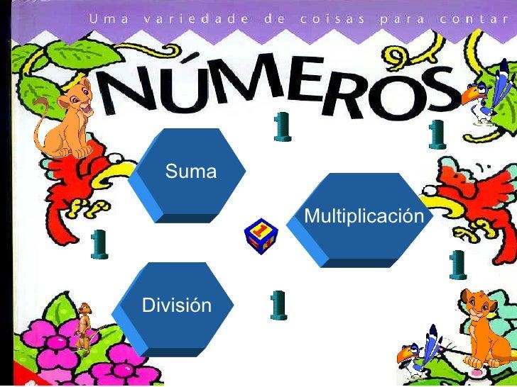 Suma División Multiplicación