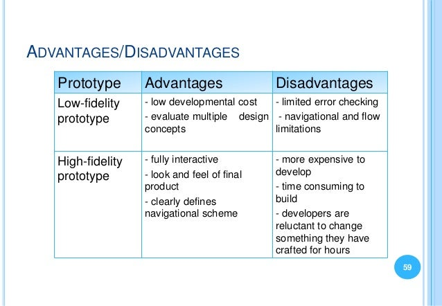 advantages and disadvantages of product concept Contents the introduction 1 summary 1 the advantages and disadvantages of uk adopting ifrs 2 1the benefits of uk adopting the ifrs 2 11 consistently and transparency 2 12 flexible and understandable 3 13 global comparability 3 14 decision making 4 15 multinational corporation and cost 4 16 impact the structure of.