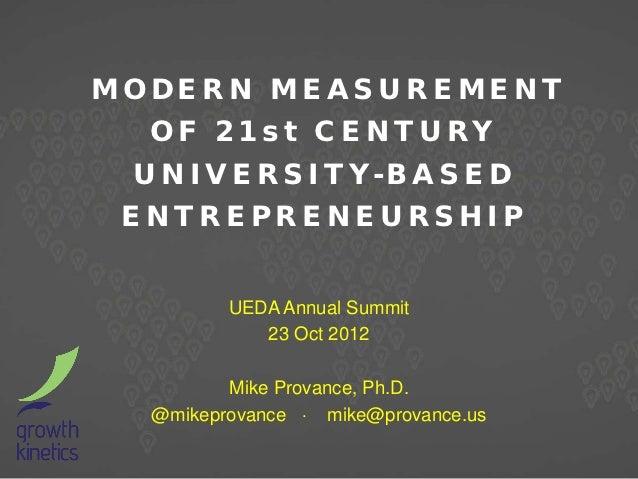 MODERN MEASUREMENT  O F 2 1 s t C E N T U RY U N I V E R S I T Y- B A S E D ENTREPRENEURSHIP          UEDA Annual Summit  ...