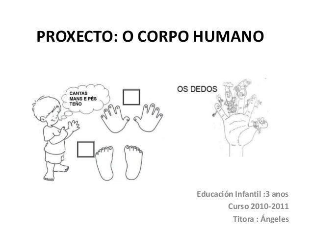 PROXECTO: O CORPO HUMANO  Educación Infantil :3 anos Curso 2010-2011 Titora : Ángeles