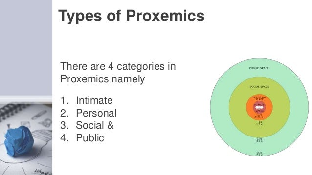 an example of proxemics Proxemics is the study of human use of space and the effects that population density has on behaviour, communication, and social interaction for example, an.