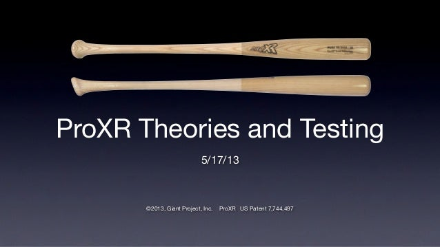 ProXR Theories and Testing5/17/13©2013, Giant Project, Inc. ProXR US Patent 7,744,497
