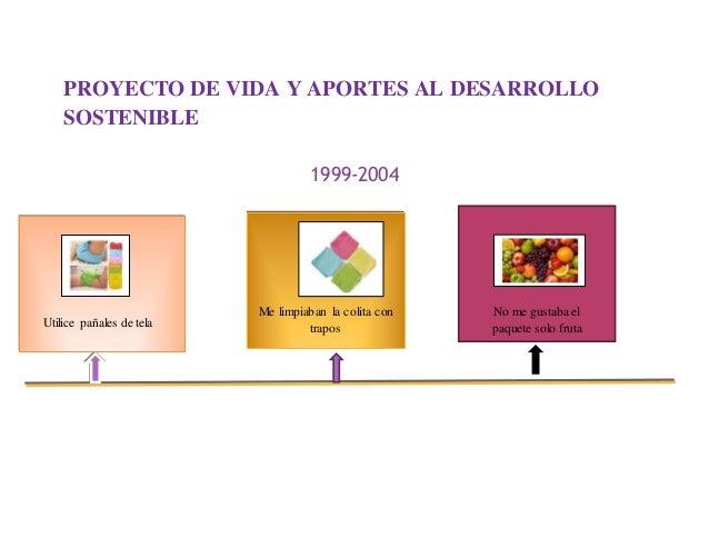 PROYECTO DE VIDA Y APORTES AL DESARROLLO SOSTENIBLE 1999-2004 Utilice pañales de tela Me limpiaban la colita con trapos No...