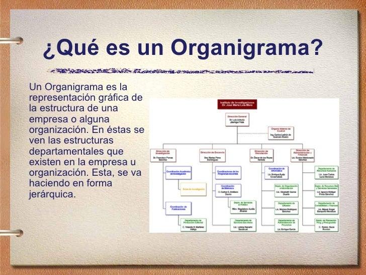 Proyecto organigrama - Que hace un humidificador ...