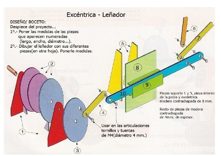 Proyecto Teknologia 2º eso -la excéntrica el leñador