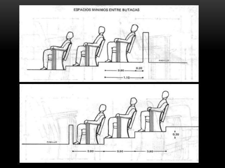 Normativas para dise o de centro de convenciones for Espacios minimos arquitectura