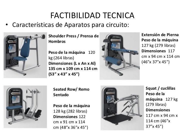 Proyecto centro acondicionamiento para mujeres - Mobiliario de gimnasio ...