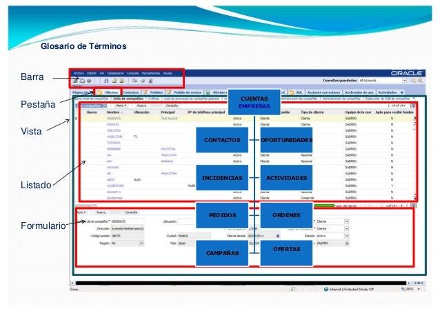 Ejemplo de un proyecto crm - Business case ejemplo ...
