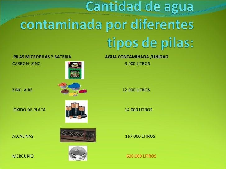 Proyecto ecologico pilas - Tipos de pilas alcalinas ...