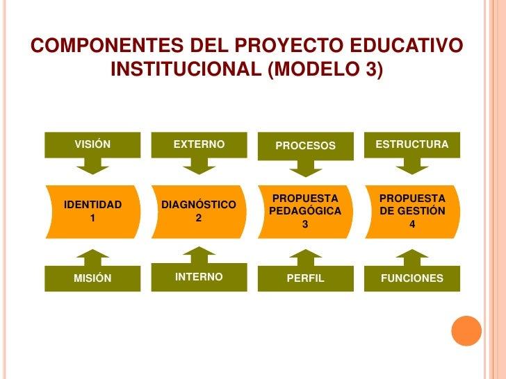 Proyecto educativo institucional copia for Funcion de un vivero escolar