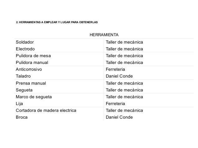 Formato de listado de materiales herramientas y procesos - Herramientas de carpinteria nombres ...