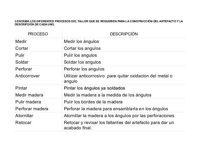 Proyecto nathaniel - Materiales de carpinteria ...