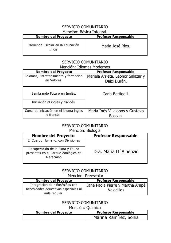SERVICIO COMUNITARIO                          Mención: Básica Integral        Nombre del Proyecto                     Prof...