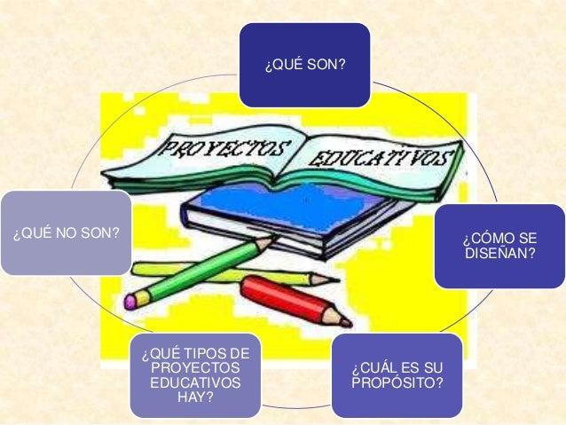 Proyectos educativos 1 parte generalidades y proyecto escuela for Proyecto de cafeteria escolar