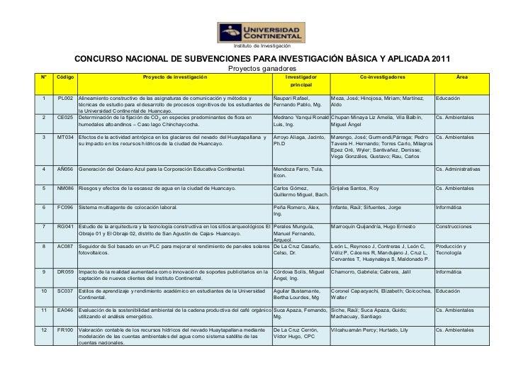 Instituto de Investigación             CONCURSO NACIONAL DE SUBVENCIONES PARA INVESTIGACIÓN BÁSICA Y APLICADA 2011        ...