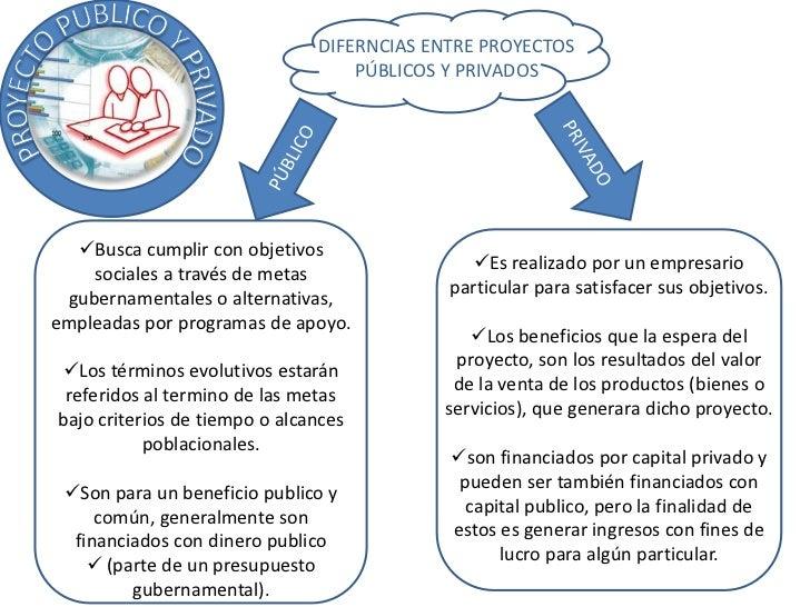 Proyectos privados y proyectos p blicos for Busco arquitecto para proyecto