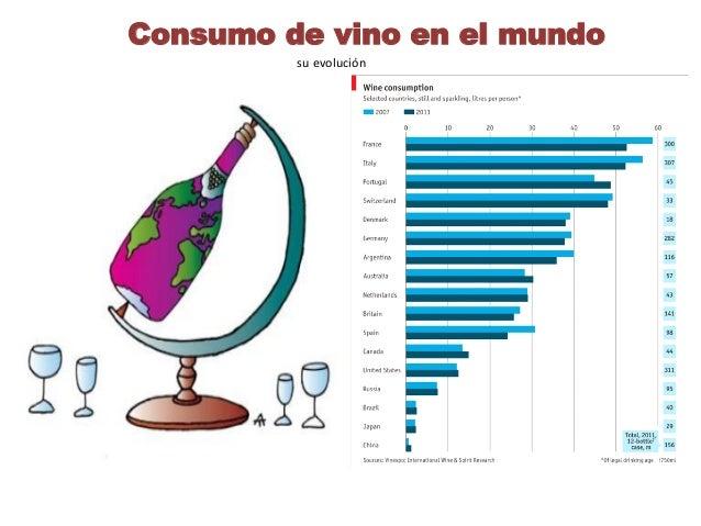 http://image.slidesharecdn.com/proyectovinolaalbuera-130414100740-phpapp01/95/proyecto-vino-la-albuera-3-638.jpg?cb=1365934095