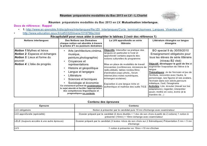 Réunion préparatoire modalités du Bac 2013 en LV - L.Charlet                        Réunion préparatoire modalités du Bac ...