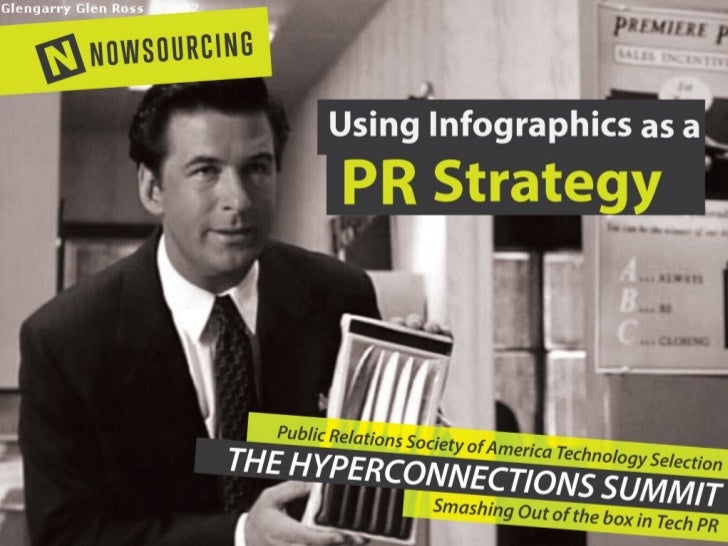 Using Infographics as a PR Strategy