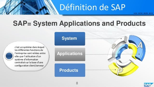 Progicielde gestationint gr sap - Systeme centralise definition ...