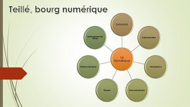 Le Numérique Solidarité Communication Transparence Économie/EmploiFinance Enfance/Jeunesse Aménagement du bourg