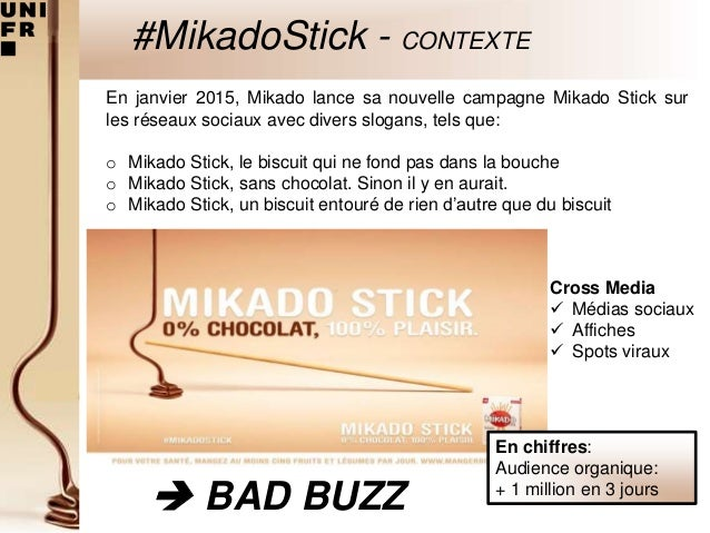 #MikadoStick - CONTEXTE En janvier 2015, Mikado lance sa nouvelle campagne Mikado Stick sur les réseaux sociaux avec diver...