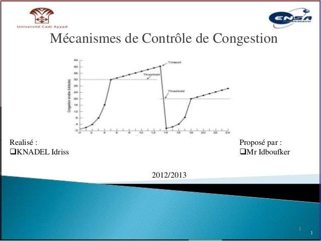 Mécanismes de Contrôle de CongestionRealisé :                             Proposé par :KNADEL Idriss                     ...