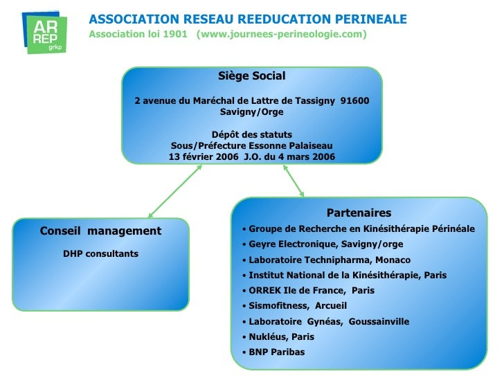 ASSOCIATION RESEAU REEDUCATION PERINEALE         Association loi 1901 (www.journees-perineologie.com)                     ...