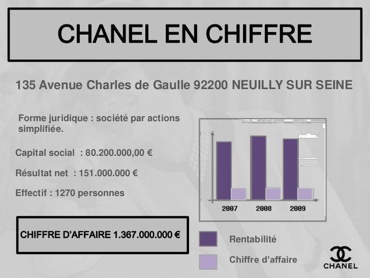 Pr 233 Sentation Chanel