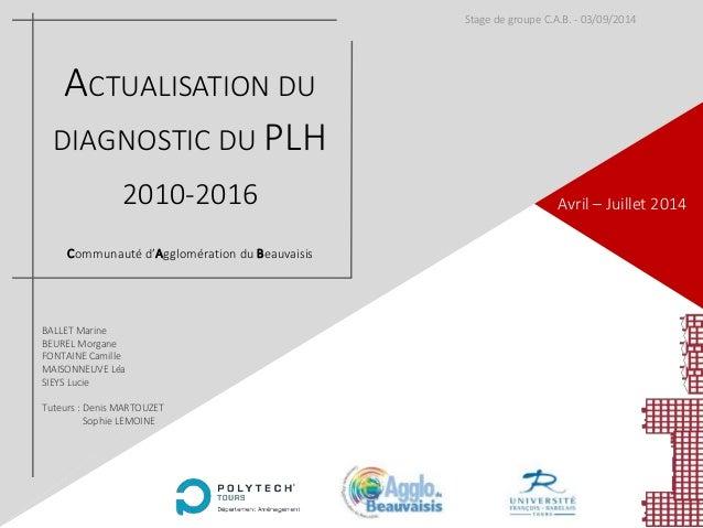 ACTUALISATION DU  DIAGNOSTIC DU PLH  2010-2016  Communauté d'Agglomération du Beauvaisis  BALLET Marine  BEUREL Morgane  F...