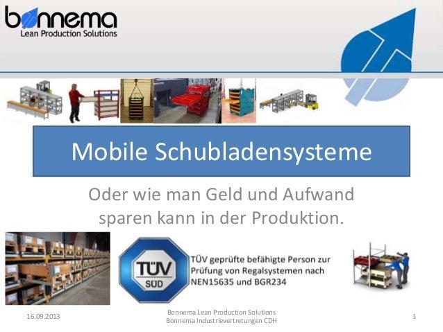 Mobile Schubladensysteme Oder wie man Geld und Aufwand sparen kann in der Produktion. 16.09.2013 Bonnema Lean Production S...
