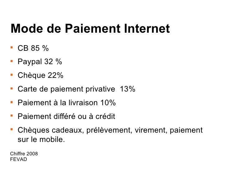 Mode de Paiement Internet <ul><li>CB 85 % </li></ul><ul><li>Paypal 32 % </li></ul><ul><li>Chèque 22% </li></ul><ul><li>Car...
