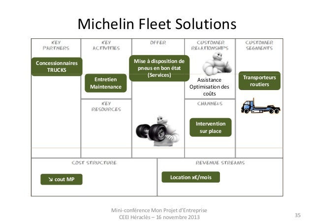 analyse pestel for michelin Rubber tires vary in rolling resistance and an airless tire or solid insert may only is developing a low energy loss airless tire with michelin through.