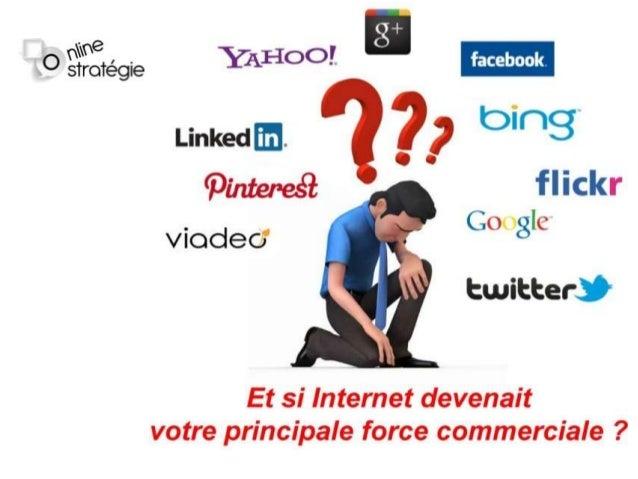 Agenda o o o o o o o o o  Présentation Constats Identité numérique et sites Internet Réseaux sociaux Web marketing Marketi...