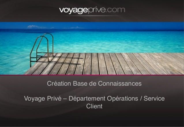 1! Création Base de Connaissances  Voyage Privé – Département Opérations / Service Client!!