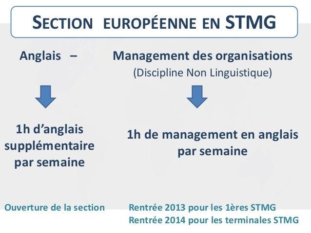 SECTION EUROPÉENNE EN STMG Anglais –  Management des organisations (Discipline Non Linguistique)  1h d'anglais supplémenta...